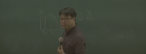 http://ipassnet.co.kr/edu/m_lecture_detail.php?nmode=lec&ps_ctid=30000000&serial=class_sobang&ps_goid=1509